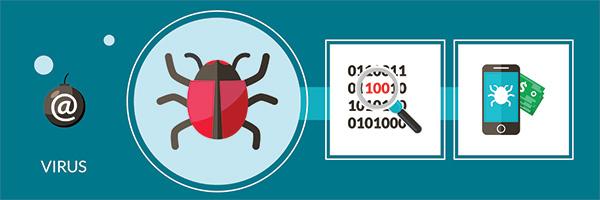 MODXPC Repairs | Virus Removal